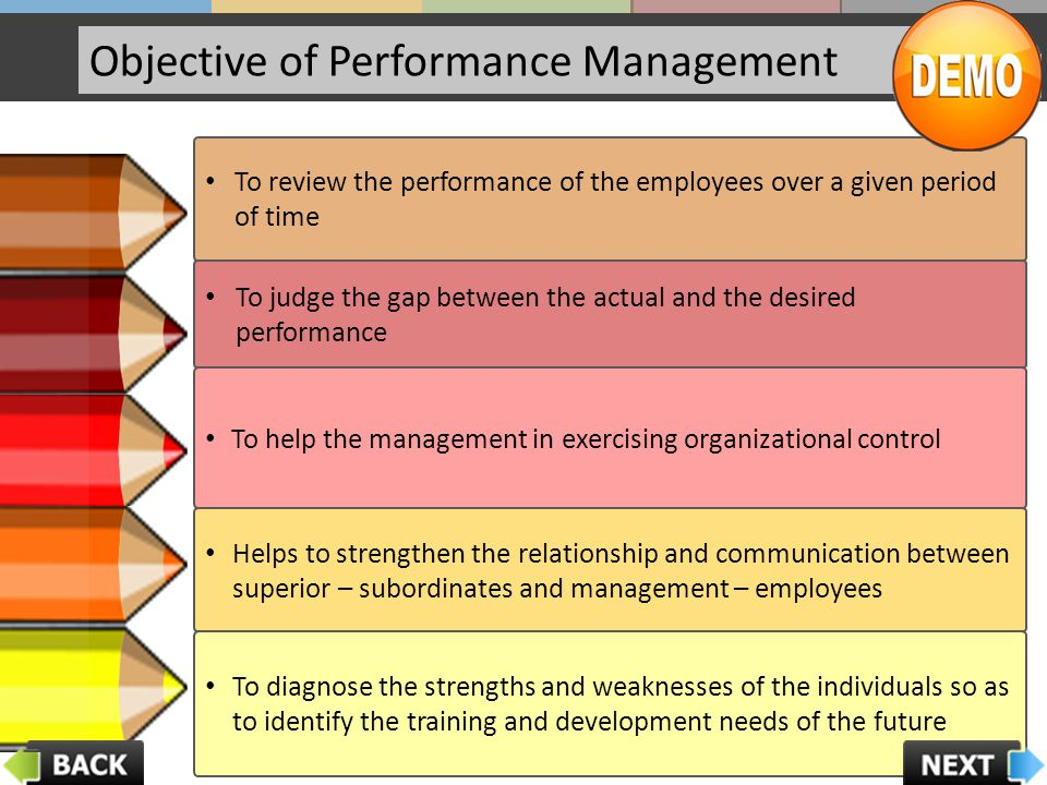 Objective of Performance Management To review the performance of the employees over a given period of time To judge the gap between the actual and the desired performance To help the management in exercising organizational control Helps to strengthen the relationship and communication between superior – subordinates and management – employees To diagnose the strengths and weaknesses of the individuals so as to identify the training and development needs of the future