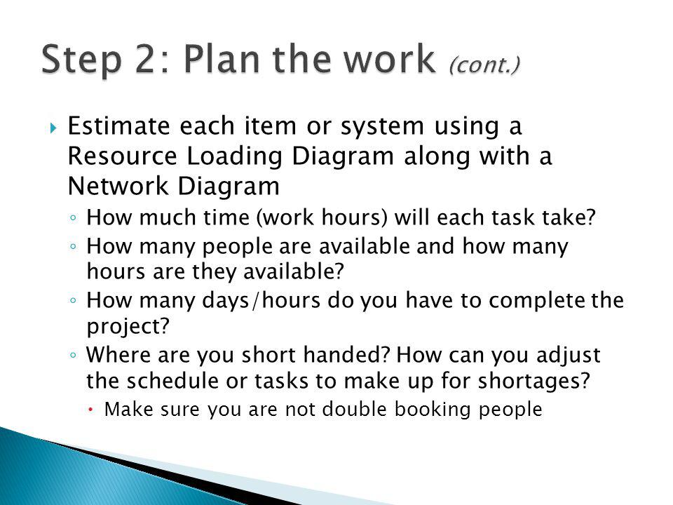 Estimate each item or system using a Resource Loading Diagram along with a Network Diagram How much time (work hours) will each task take.