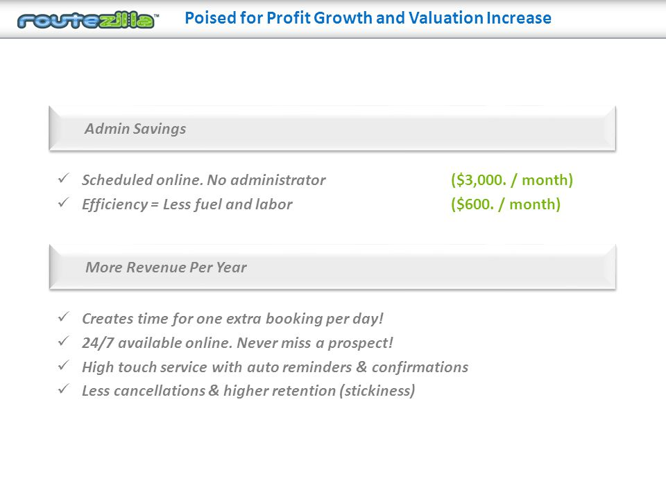 Poised for Profit Growth and Valuation Increase Scheduled online.