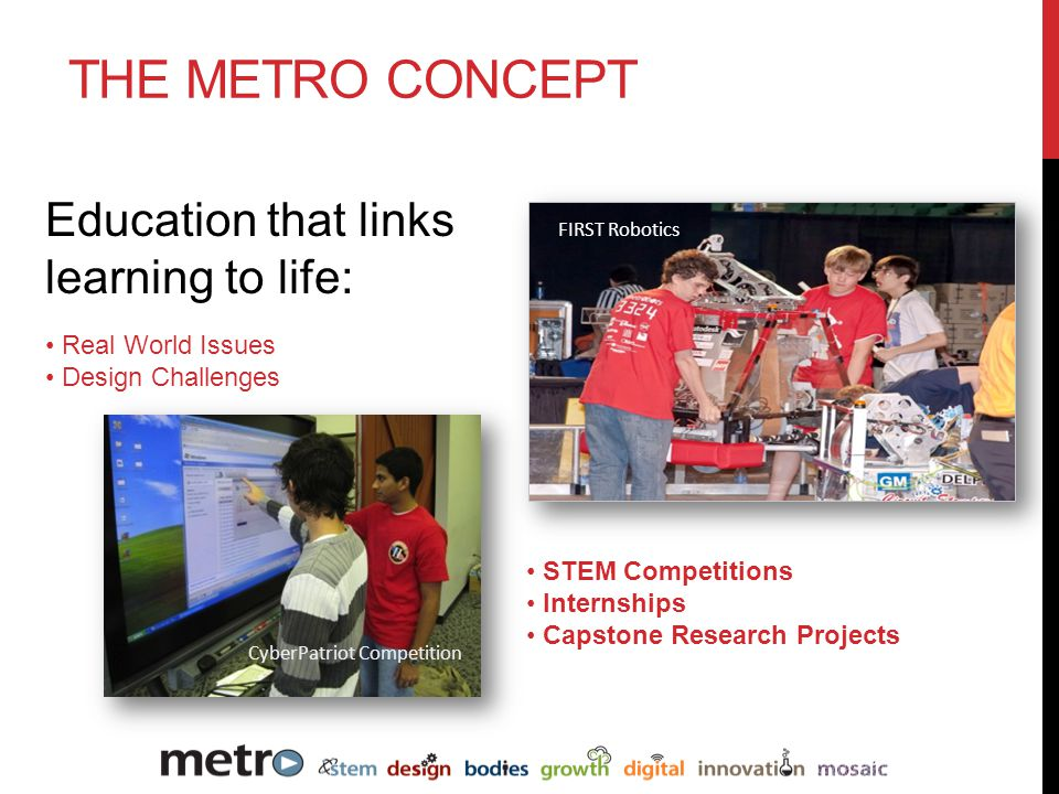 THE METRO CONCEPT Education that links learning to life: Real World Issues Design Challenges CyberPatriot Competition STEM Competitions Internships Capstone Research Projects FIRST Robotics