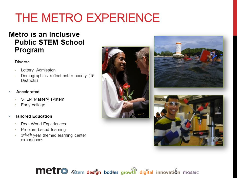 METRO DEMOGRAPHICS FALL 2011 30% Free and Reduced Lunch 14% Identified Special Needs
