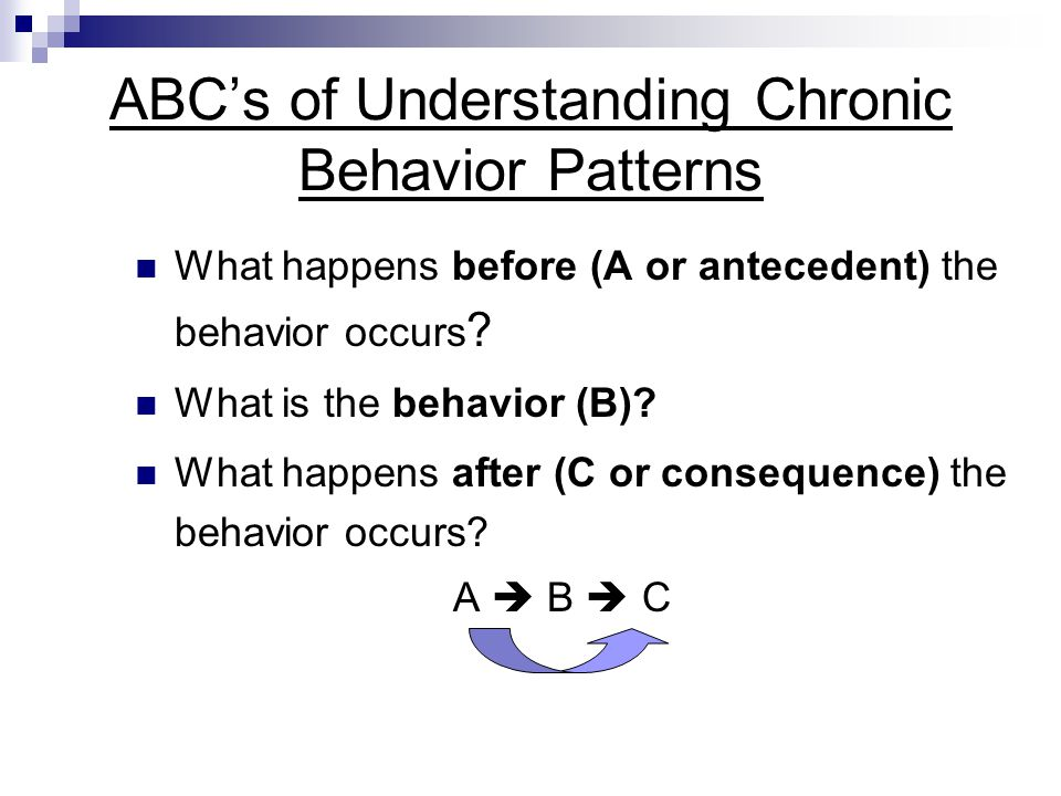 ABCs of Understanding Chronic Behavior Patterns What happens before (A or antecedent) the behavior occurs ? What is the behavior (B)? What happens aft