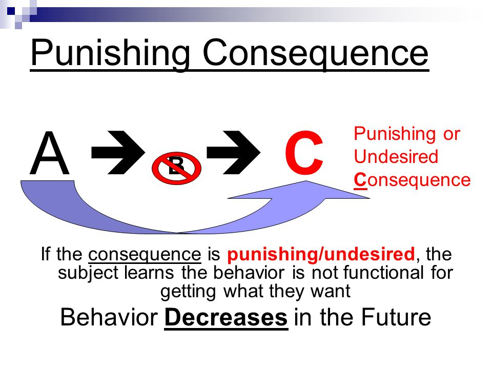 Punishing Consequence A B C If the consequence is punishing/undesired, the subject learns the behavior is not functional for getting what they want Be