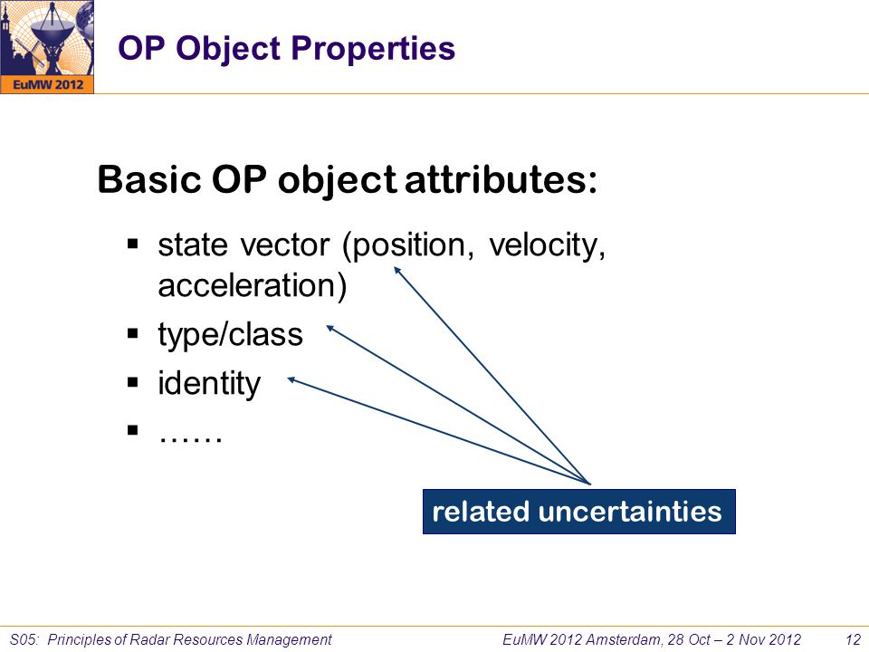 EuMW 2012 Amsterdam, 28 Oct – 2 Nov 2012 12 S05: Principles of Radar Resources Management OP Object Properties state vector (position, velocity, accel