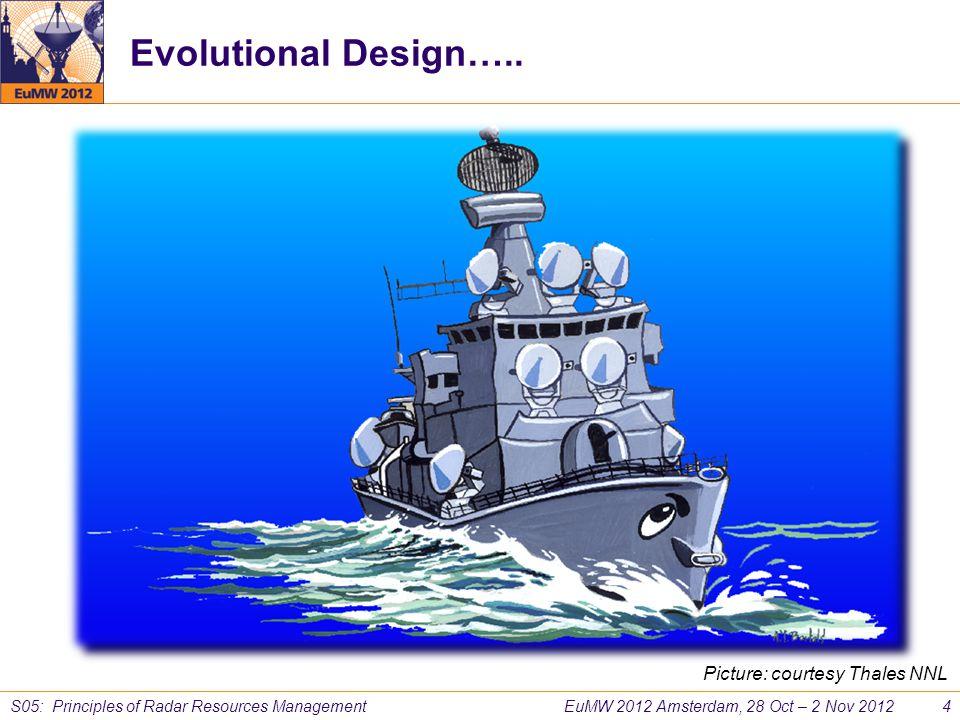 EuMW 2012 Amsterdam, 28 Oct – 2 Nov 2012 4 S05: Principles of Radar Resources Management Evolutional Design….. Picture: courtesy Thales NNL