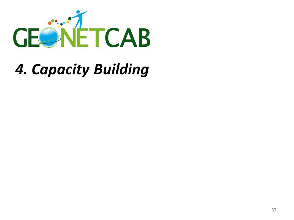 4. Capacity Building 37