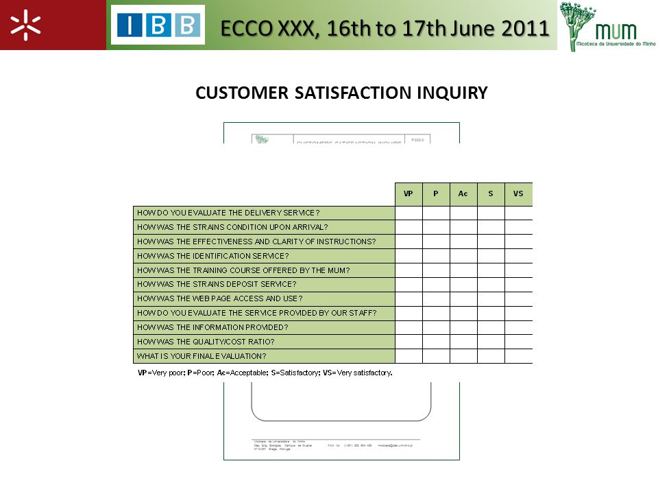 CUSTOMER SATISFACTION INQUIRY ECCO XXX, 16th to 17th June 2011