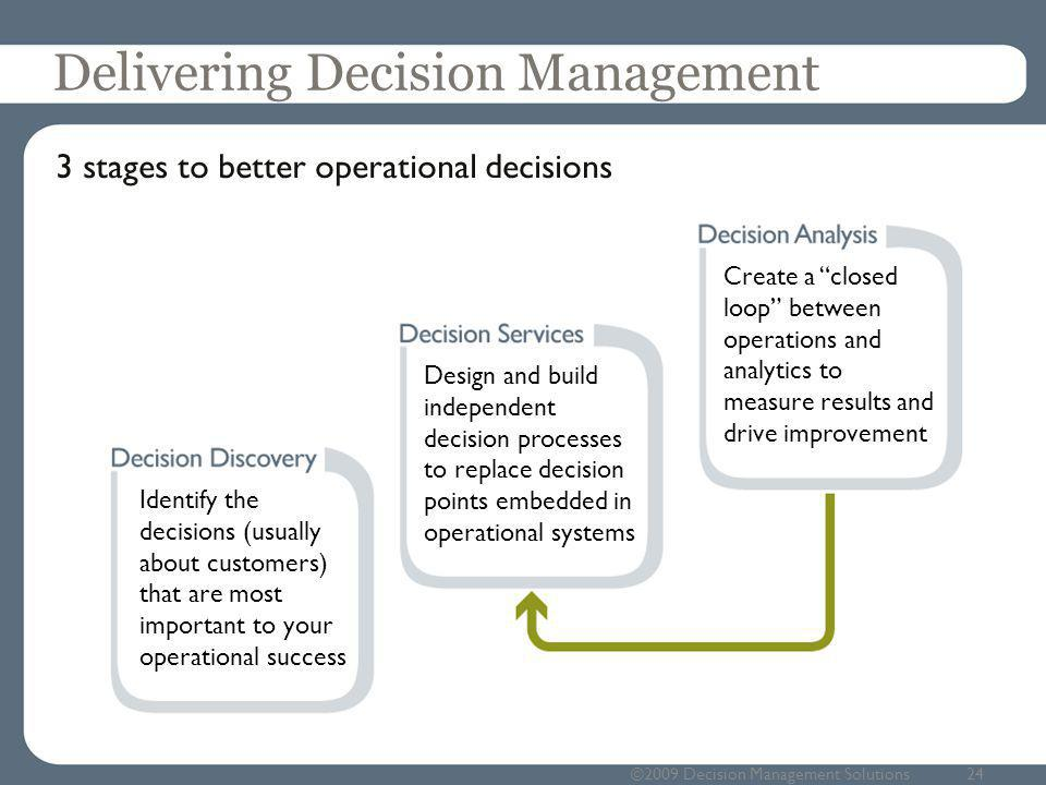 ©2009 Decision Management Solutions24 Delivering Decision Management 3 stages to better operational decisions Identify the decisions (usually about customers) that are most important to your operational success Design and build independent decision processes to replace decision points embedded in operational systems Create a closed loop between operations and analytics to measure results and drive improvement
