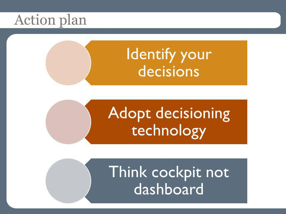 Action plan Identify your decisions Adopt decisioning technology Think cockpit not dashboard