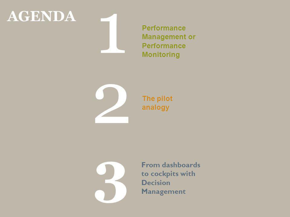 AGENDA 1 Performance Management or Performance Monitoring 2 The pilot analogy 3 From dashboards to cockpits with Decision Management