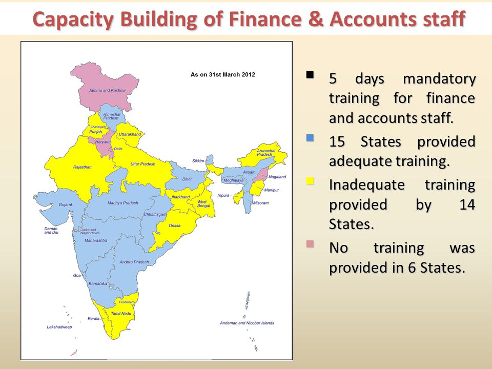 Capacity Building of Finance & Accounts staff Capacity Building of Finance & Accounts staff 5 days mandatory training for finance and accounts staff.
