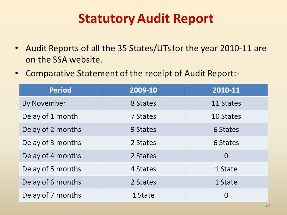20 Statutory Audit Report Audit Reports of all the 35 States/UTs for the year 2010-11 are on the SSA website.