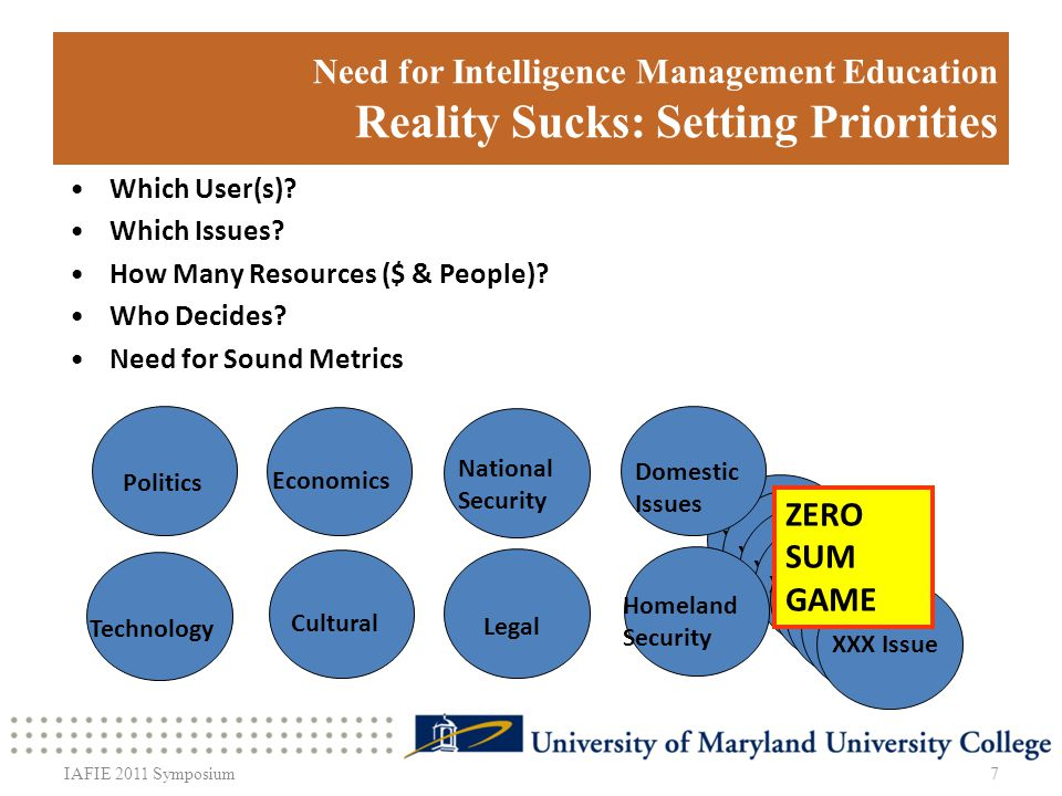 Need for Intelligence Management Education Reality Sucks: Setting Priorities 7IAFIE 2011 Symposium Which User(s).