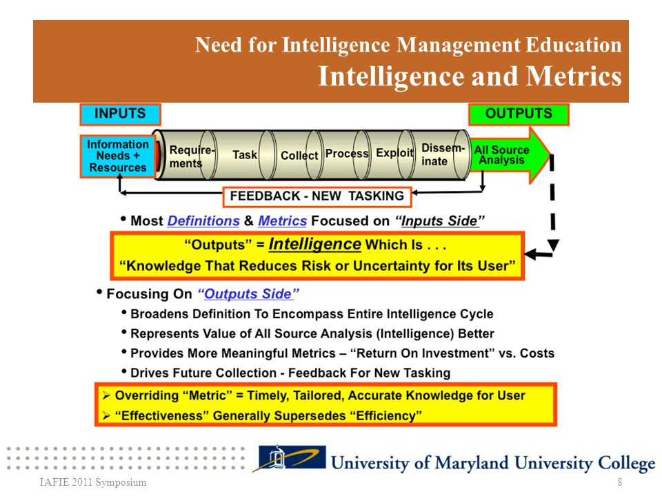 Need for Intelligence Management Education Intelligence and Metrics 8IAFIE 2011 Symposium