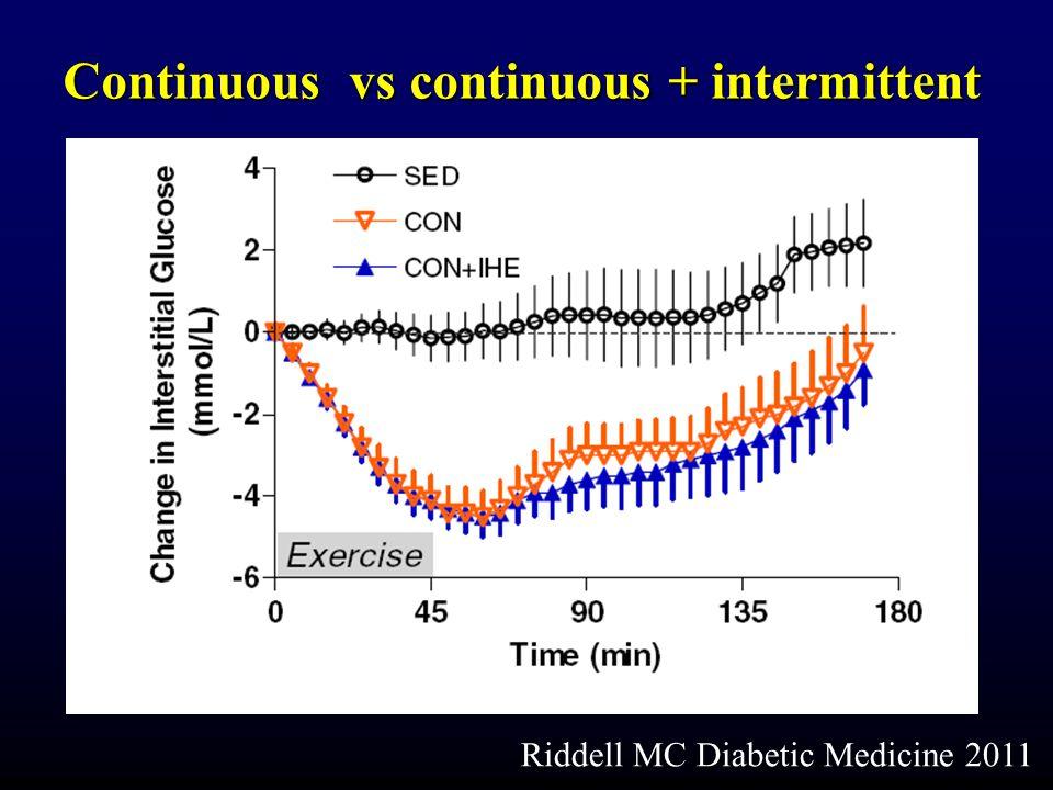 Continuous vs continuous + intermittent Riddell MC Diabetic Medicine 2011