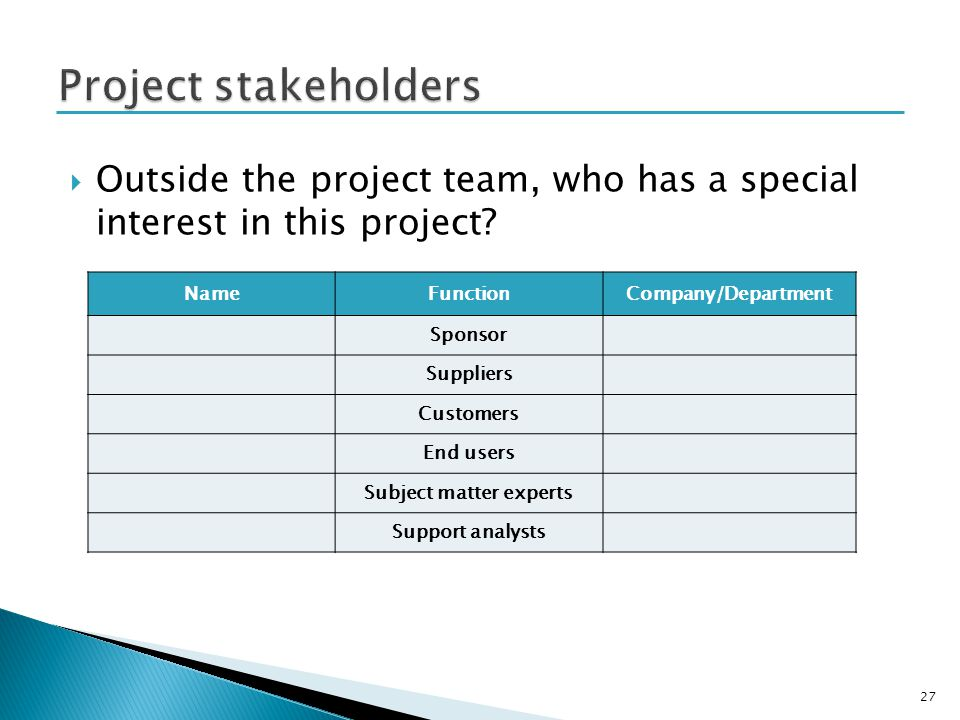 Outside the project team, who has a special interest in this project.