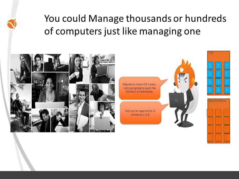 You could Manage thousands or hundreds of computers just like managing one OS Application OSOS OSOS OSOS OSOS OSOS OSOS OSOS OSOS OSOS OSOS OSOS OSOS