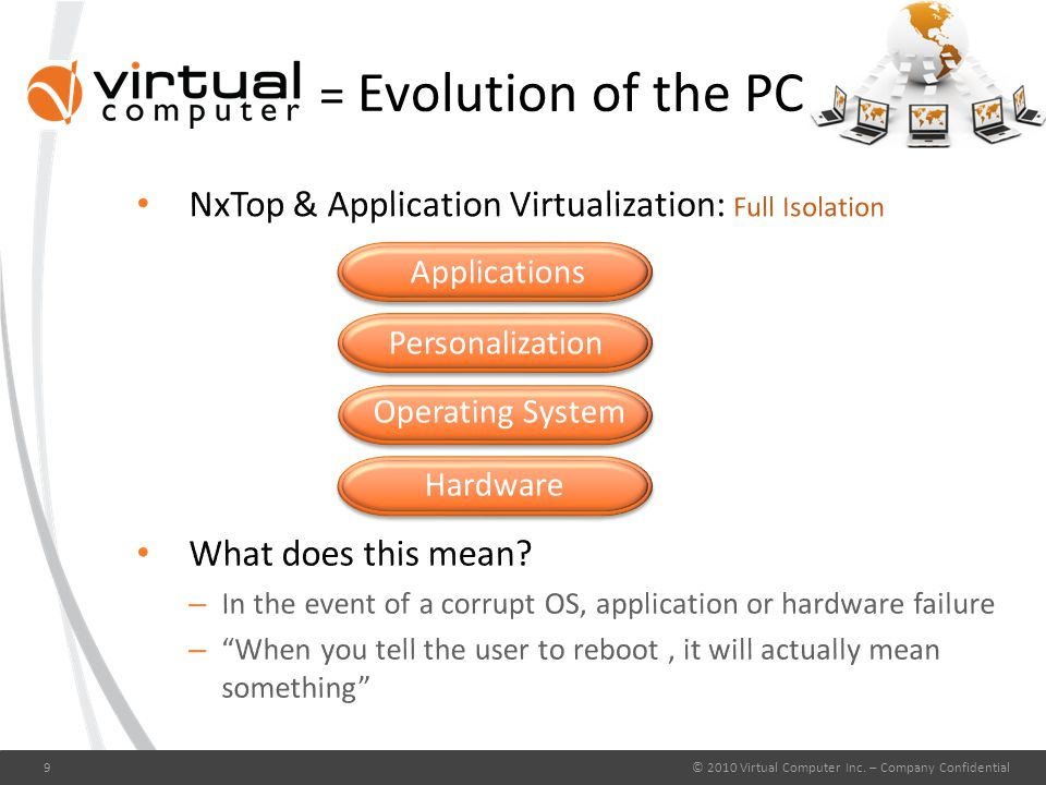 = Evolution of the PC © 2010 Virtual Computer Inc. – Company Confidential9