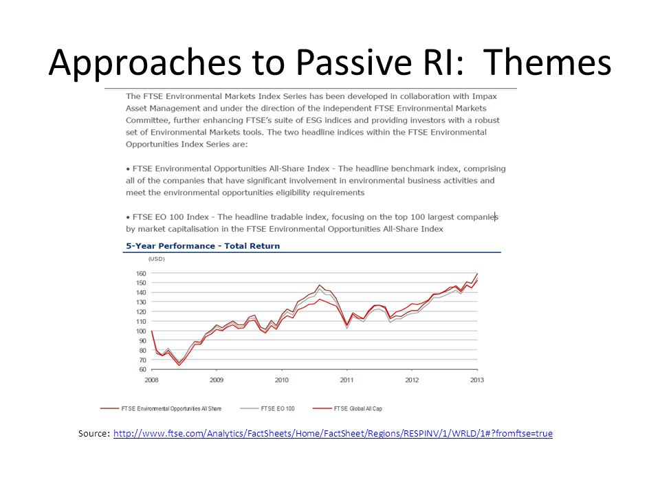 Approaches to Passive RI: Themes Source: http://www.ftse.com/Analytics/FactSheets/Home/FactSheet/Regions/RESPINV/1/WRLD/1# fromftse=truehttp://www.ftse.com/Analytics/FactSheets/Home/FactSheet/Regions/RESPINV/1/WRLD/1# fromftse=true