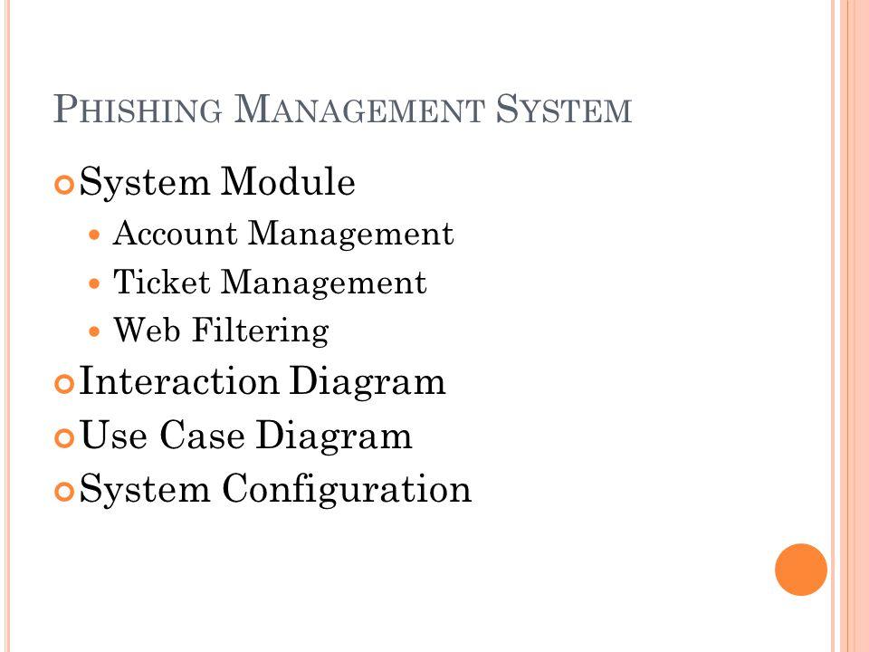 P HISHING M ANAGEMENT S YSTEM System Module Account Management Ticket Management Web Filtering Interaction Diagram Use Case Diagram System Configuration