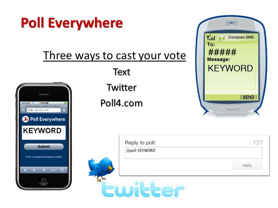 Dont forget: You can copy- paste this slide into other presentations, and move or resize the poll.