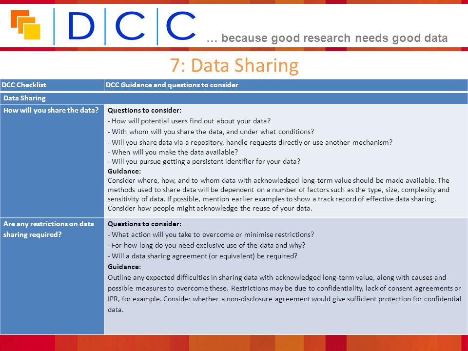… because good research needs good data 7: Data Sharing DCC ChecklistDCC Guidance and questions to consider Data Sharing How will you share the data.