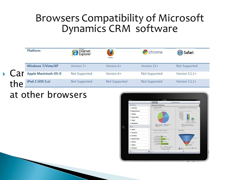 Can use Microsoft dynamics CRM 2011 at the Internet Explorer only, cannot use it at other browsers Browsers Compatibility of Microsoft Dynamics CRM software