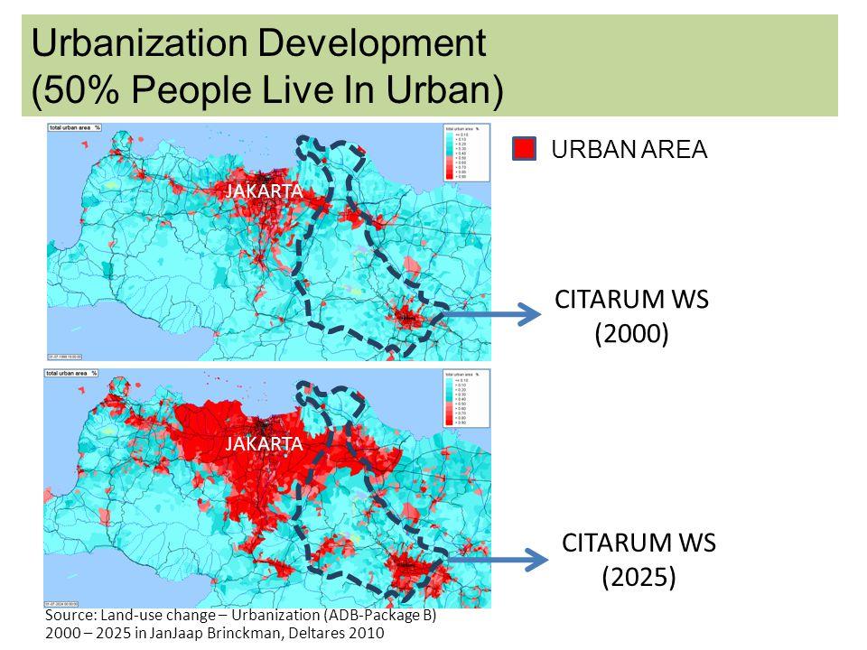 Source: Land-use change – Urbanization (ADB-Package B) 2000 – 2025 in JanJaap Brinckman, Deltares 2010 Urbanization Development (50% People Live In Urban) CITARUM WS (2000) CITARUM WS (2025) URBAN AREA JAKARTA