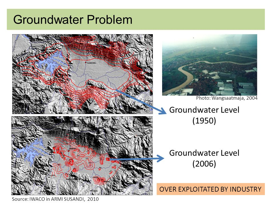 Groundwater Problem OVER EXPLOITATED BY INDUSTRY Groundwater Level (1950) Groundwater Level (2006) Source: IWACO in ARMI SUSANDI, 2010 Photo: Wangsaatmaja, 2004