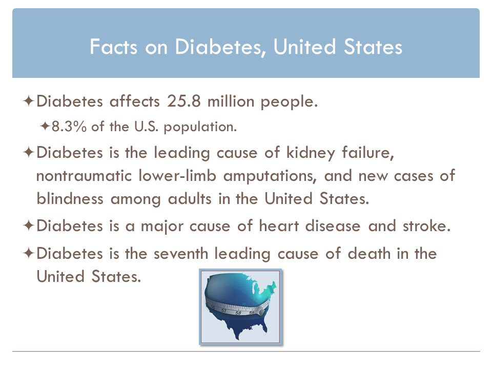 Facts on Diabetes, United States Diabetes affects 25.8 million people.