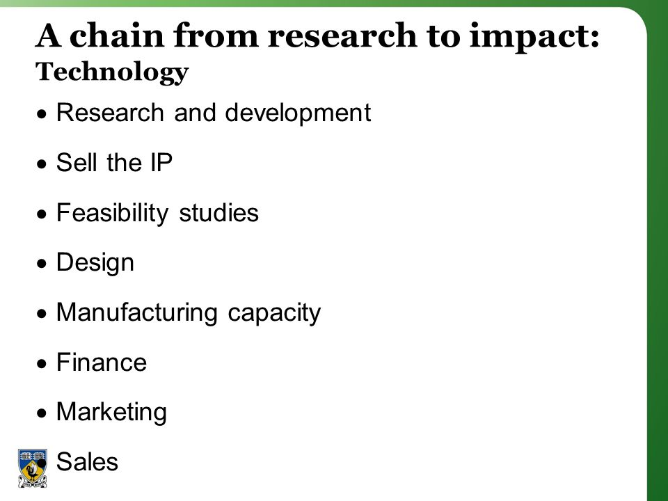 A chain from research to impact: Technology Research and development Sell the IP Feasibility studies Design Manufacturing capacity Finance Marketing Sales