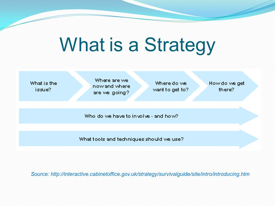 Information Strategy A key back-end attribute that decides what information is published and how it is published on an e- governance portal Information architecture Information (content) management