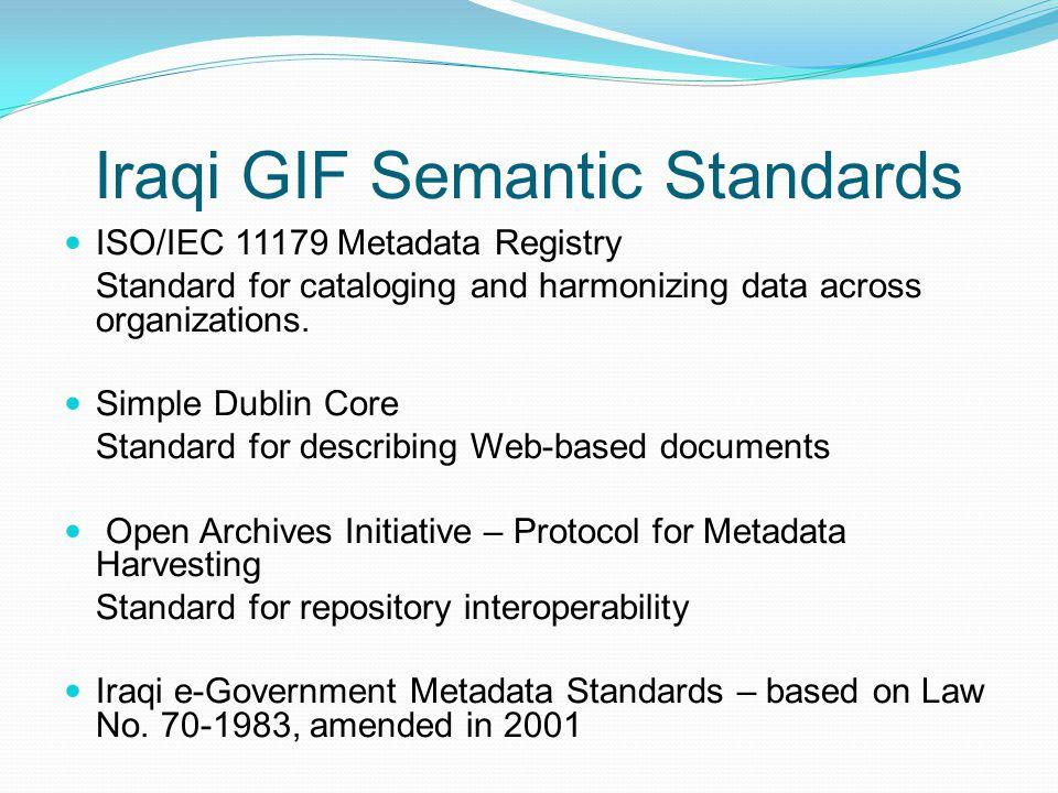 Iraqi GIF Semantic Standards ISO/IEC 11179 Metadata Registry Standard for cataloging and harmonizing data across organizations. Simple Dublin Core Sta