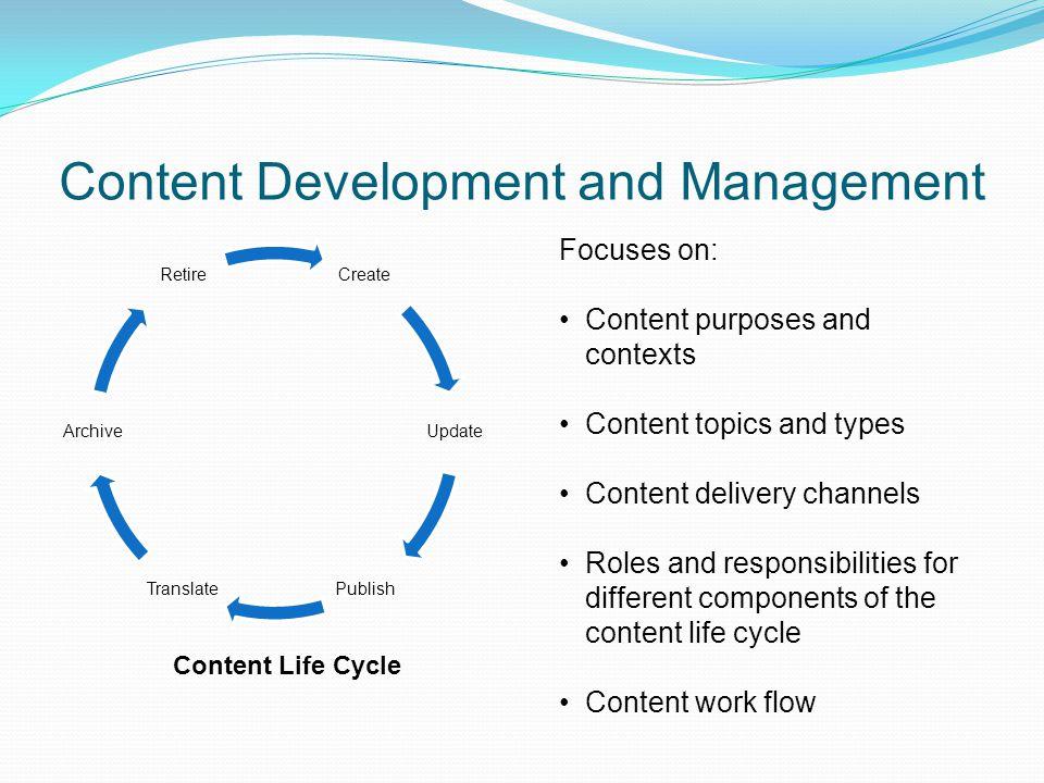 Content Development and Management Create Update PublishTranslate Archive Retire Focuses on: Content purposes and contexts Content topics and types Co