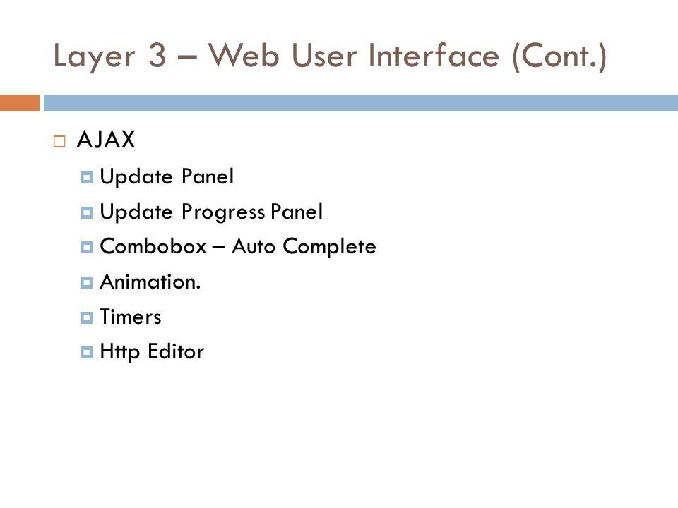 Layer 3 – Web User Interface (Cont.) AJAX Update Panel Update Progress Panel Combobox – Auto Complete Animation.