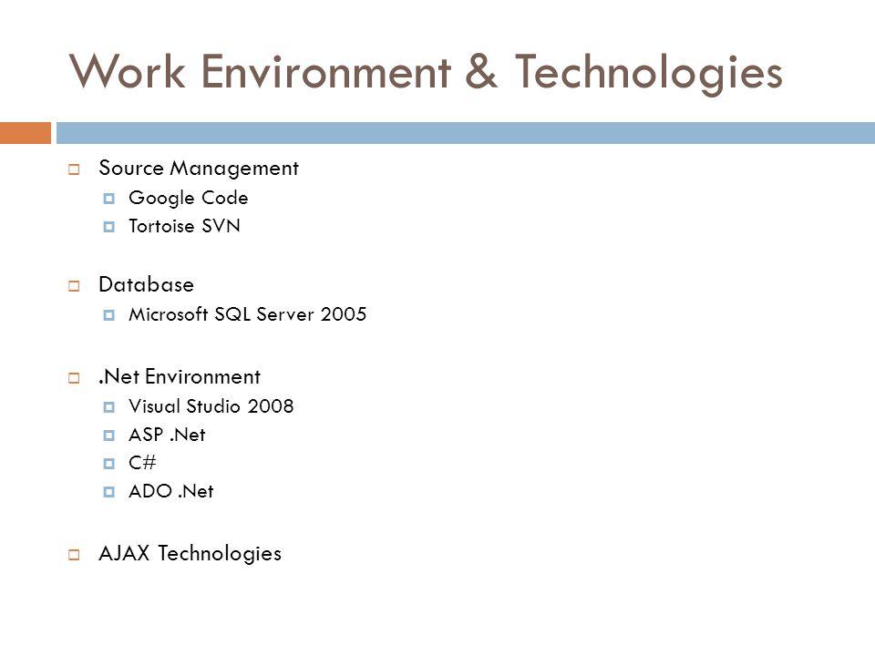 Work Environment & Technologies Source Management Google Code Tortoise SVN Database Microsoft SQL Server 2005.Net Environment Visual Studio 2008 ASP.Net C# ADO.Net AJAX Technologies