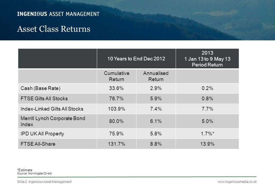 Slide 3 Ingenious Asset Managementwww.ingeniousmedia.co.uk Bonds Expensive or Cheap?
