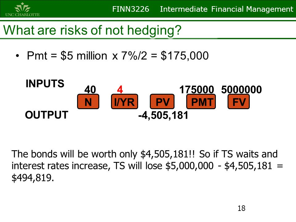 FINN3226 Intermediate Financial Management What are risks of not hedging? Pmt = $5 million x 7%/2 = $175,000 18 40 4 175000 5000000 NI/YR PV PMTFV -4,