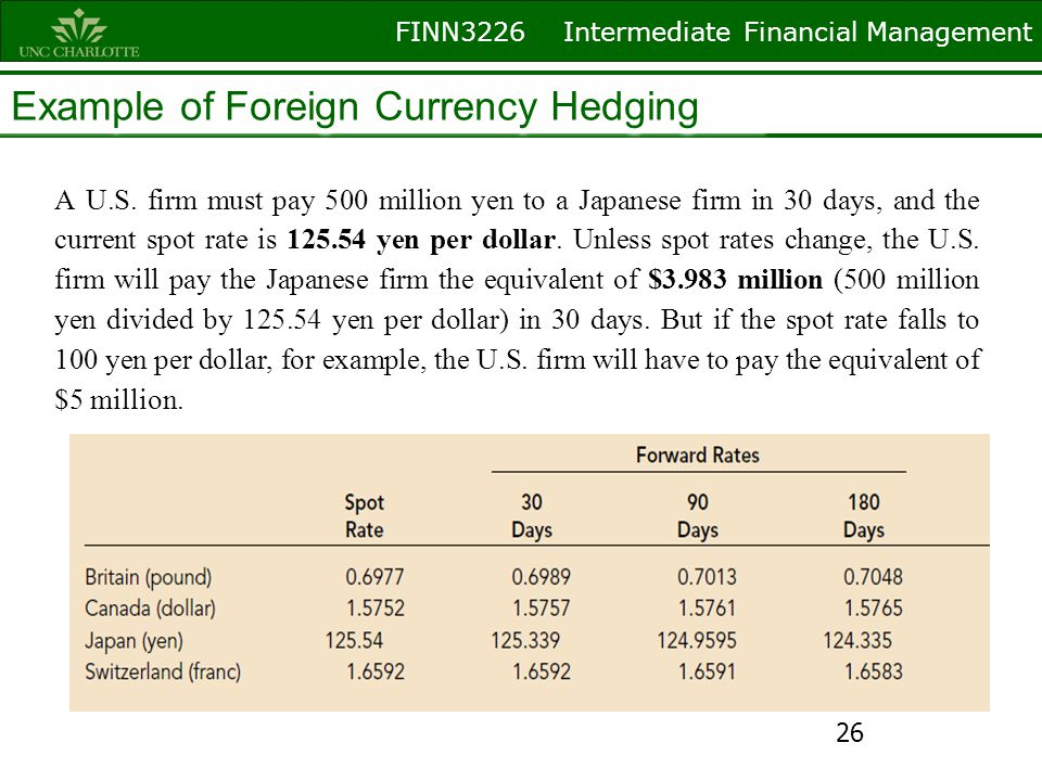 FINN3226 Intermediate Financial Management Example of Foreign Currency Hedging A U.S. firm must pay 500 million yen to a Japanese firm in 30 days, and