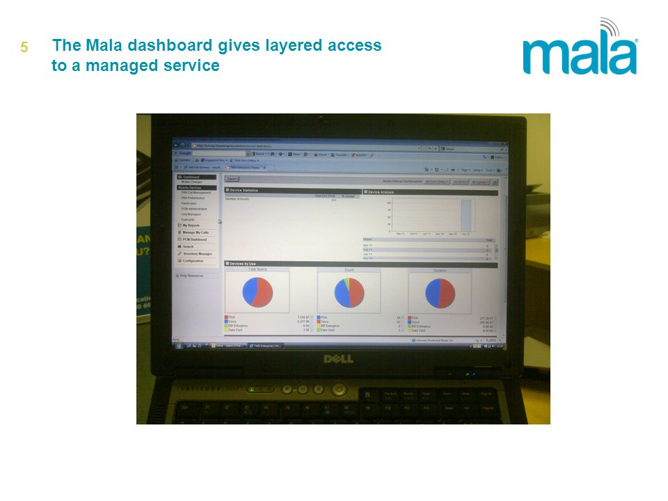 16 mala communications telecoms costs expertly controlled thank you Paul Fegan and Adam Richardson Mala Communications www.mala-communications.co.uk
