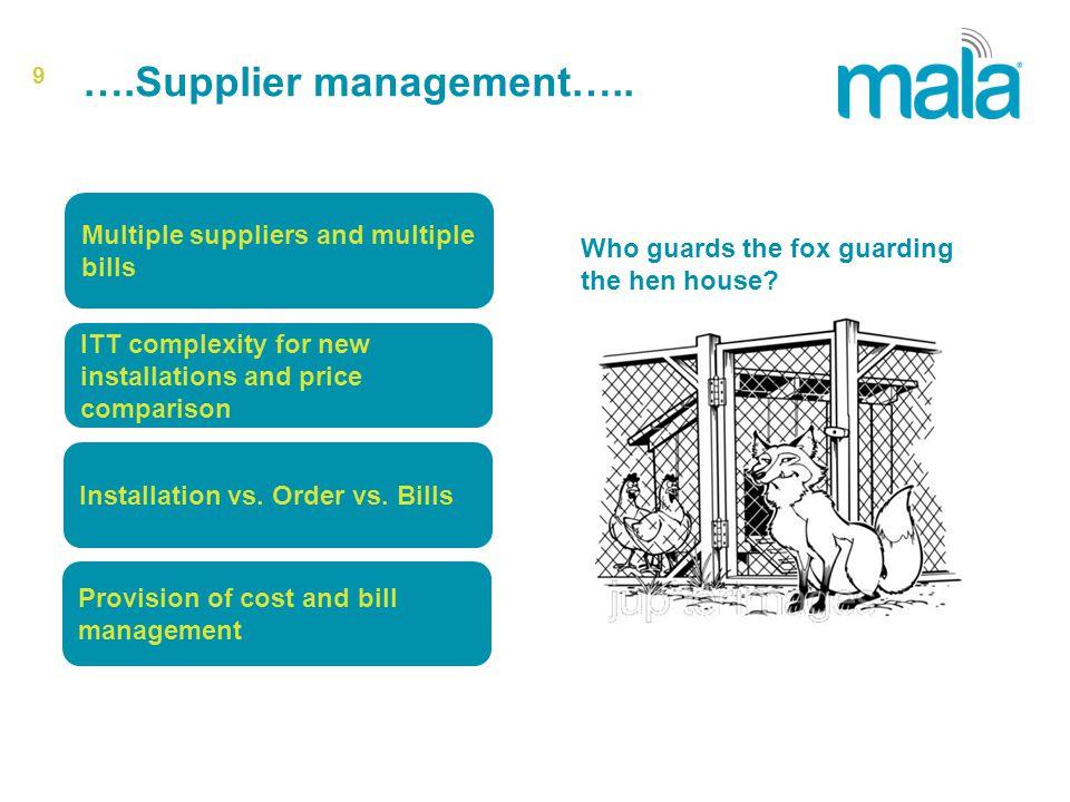 9 ….Supplier management…..