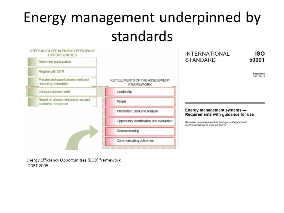 Energy management underpinned by standards Energy Efficiency Opportunities (EEO) framework DRET 2005