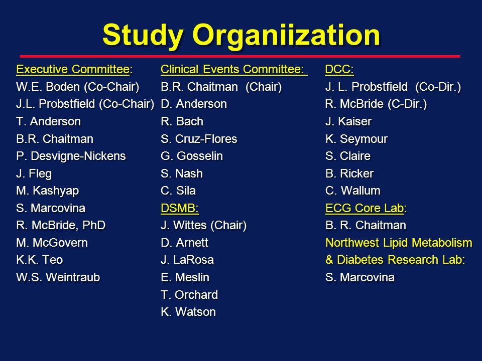 Study Organiization Executive Committee: Clinical Events Committee: DCC: W.E. Boden (Co-Chair)B.R. Chaitman (Chair) J. L. Probstfield (Co-Dir.) J.L. P