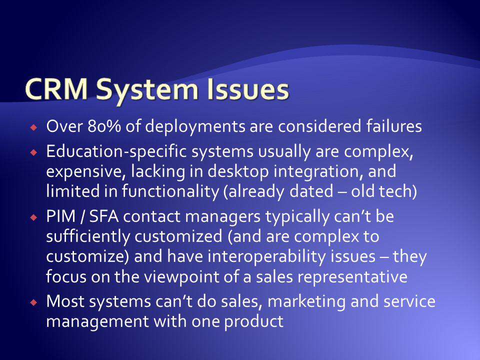 Over 80% of deployments are considered failures Education-specific systems usually are complex, expensive, lacking in desktop integration, and limited