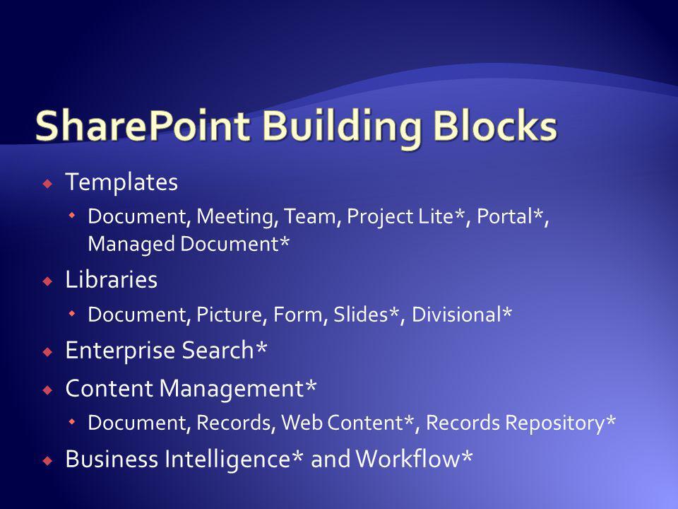 Templates Document, Meeting, Team, Project Lite*, Portal*, Managed Document* Libraries Document, Picture, Form, Slides*, Divisional* Enterprise Search