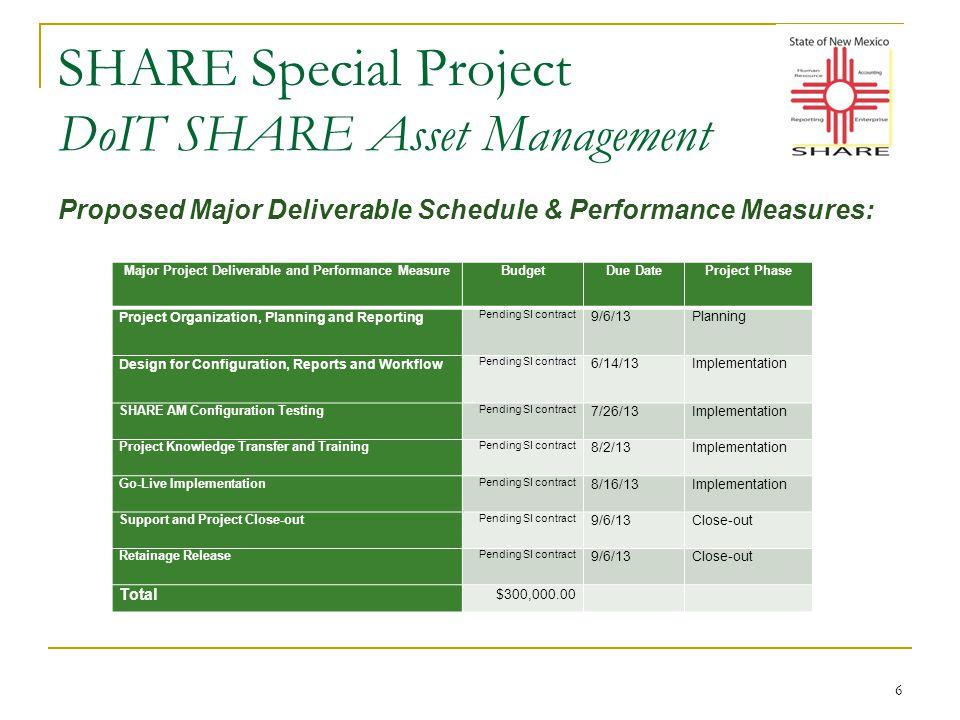 SHARE Special Project DoIT SHARE Asset Management Q & A 7