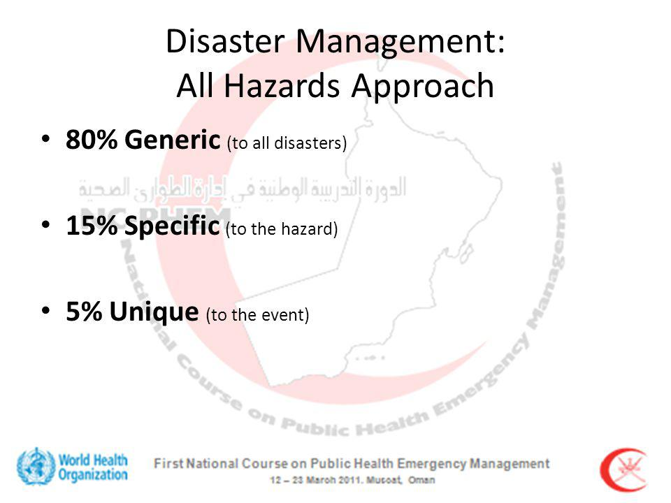 Disaster Management: All Hazards Approach 80% Generic (to all disasters) 15% Specific (to the hazard) 5% Unique (to the event)