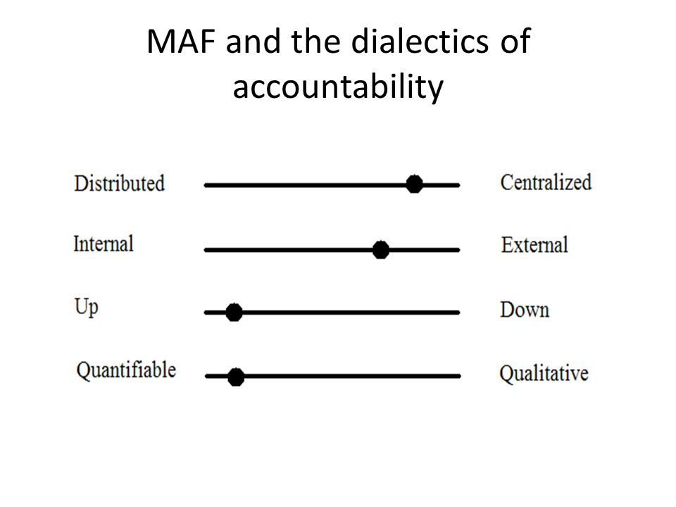MAF in action MAF has consequences The single most important source of information for deputy heads and the TBS on the general state of management performance within institutions.
