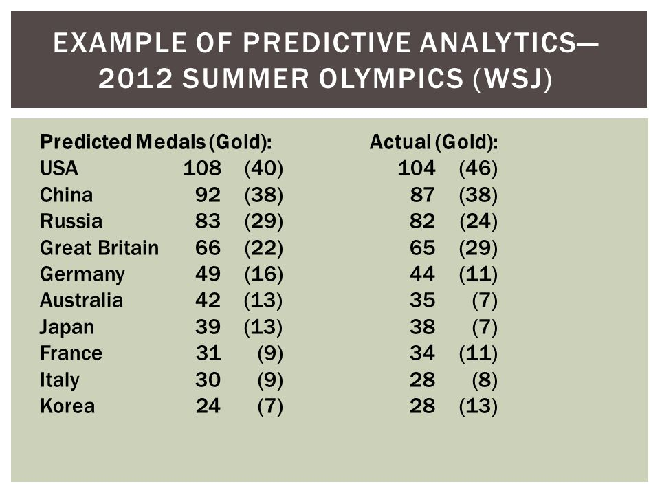EXAMPLE OF PREDICTIVE ANALYTICS 2012 SUMMER OLYMPICS (WSJ) Predicted Medals (Gold): USA108 (40) China92 (38) Russia83 (29) Great Britain66 (22) Germany49 (16) Australia42 (13) Japan39 (13) France31 (9) Italy30 (9) Korea24 (7)