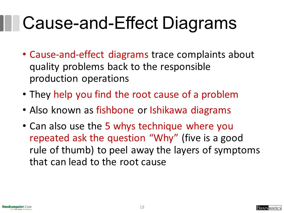 Cause-and-Effect Diagrams Cause-and-effect diagrams trace complaints about quality problems back to the responsible production operations They help you find the root cause of a problem Also known as fishbone or Ishikawa diagrams Can also use the 5 whys technique where you repeated ask the question Why (five is a good rule of thumb) to peel away the layers of symptoms that can lead to the root cause 18